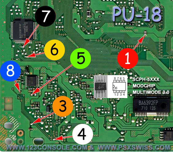 Puce MM3 PS1 SCPH-5XXX